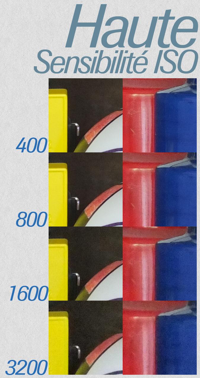 Charte de comparaison de la performance du X10 en ISO élevés